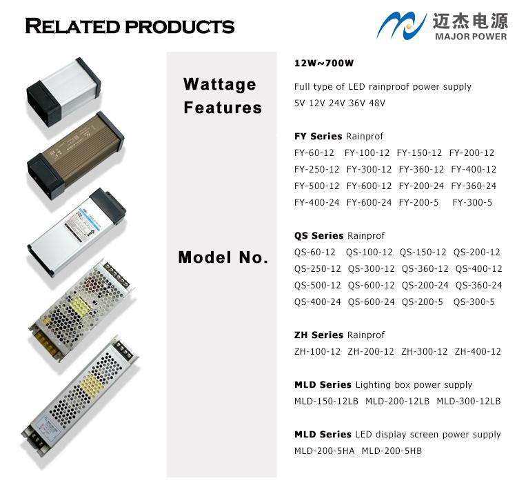 Major Electronics.jpg